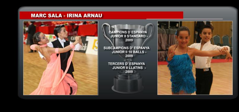 Historia del nostre equip de Competició Swing Manresa Centre de Ball